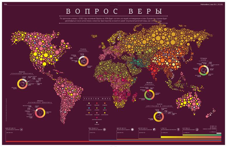 Religion-World-Map